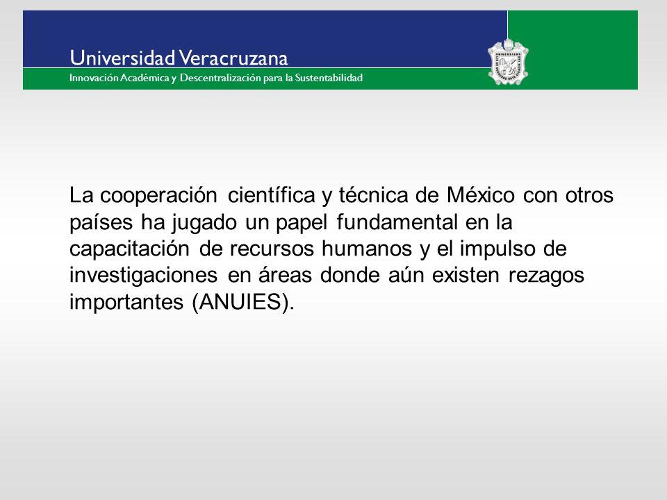 ___ ____ ____ _________ __ ______ __ _____ ___ ______ ______ _____ _____ _____ Haga clic para modificar el estilo de texto del patrón Segundo nivel Tercer nivel Cuarto nivel Quinto nivel Universidad Veracruzana Innovación Académica y Descentralización para la Sustentabilidad La cooperación científica y técnica de México con otros países ha jugado un papel fundamental en la capacitación de recursos humanos y el impulso de investigaciones en áreas donde aún existen rezagos importantes (ANUIES).