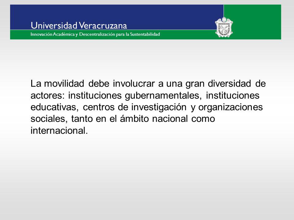 ___ ____ ____ _________ __ ______ __ _____ ___ ______ ______ _____ _____ _____ Haga clic para modificar el estilo de texto del patrón Segundo nivel Tercer nivel Cuarto nivel Quinto nivel Universidad Veracruzana Innovación Académica y Descentralización para la Sustentabilidad La movilidad debe involucrar a una gran diversidad de actores: instituciones gubernamentales, instituciones educativas, centros de investigación y organizaciones sociales, tanto en el ámbito nacional como internacional.