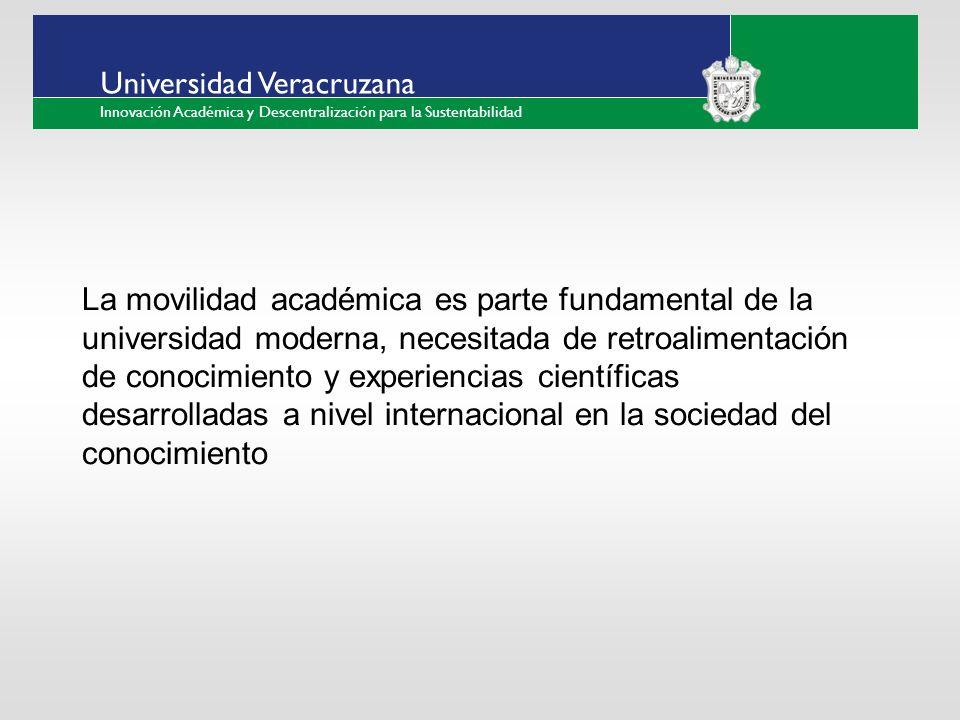 ___ ____ ____ _________ __ ______ __ _____ ___ ______ ______ _____ _____ _____ Haga clic para modificar el estilo de texto del patrón Segundo nivel Tercer nivel Cuarto nivel Quinto nivel Universidad Veracruzana Innovación Académica y Descentralización para la Sustentabilidad La movilidad académica es parte fundamental de la universidad moderna, necesitada de retroalimentación de conocimiento y experiencias científicas desarrolladas a nivel internacional en la sociedad del conocimiento