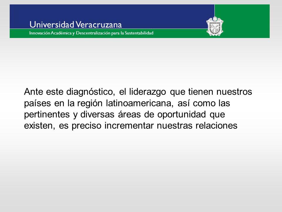 ___ ____ ____ _________ __ ______ __ _____ ___ ______ ______ _____ _____ _____ Haga clic para modificar el estilo de texto del patrón Segundo nivel Tercer nivel Cuarto nivel Quinto nivel Universidad Veracruzana Innovación Académica y Descentralización para la Sustentabilidad Ante este diagnóstico, el liderazgo que tienen nuestros países en la región latinoamericana, así como las pertinentes y diversas áreas de oportunidad que existen, es preciso incrementar nuestras relaciones
