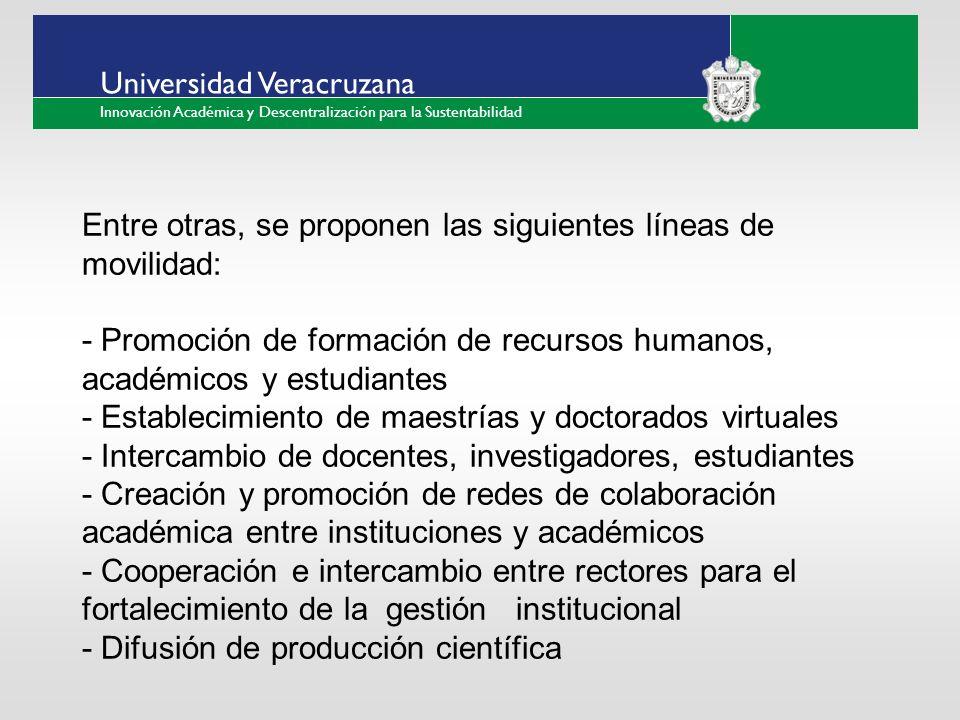 ___ ____ ____ _________ __ ______ __ _____ ___ ______ ______ _____ _____ _____ Haga clic para modificar el estilo de texto del patrón Segundo nivel Tercer nivel Cuarto nivel Quinto nivel Universidad Veracruzana Innovación Académica y Descentralización para la Sustentabilidad Entre otras, se proponen las siguientes líneas de movilidad: - Promoción de formación de recursos humanos, académicos y estudiantes - Establecimiento de maestrías y doctorados virtuales - Intercambio de docentes, investigadores, estudiantes - Creación y promoción de redes de colaboración académica entre instituciones y académicos - Cooperación e intercambio entre rectores para el fortalecimiento de la gestión institucional - Difusión de producción científica