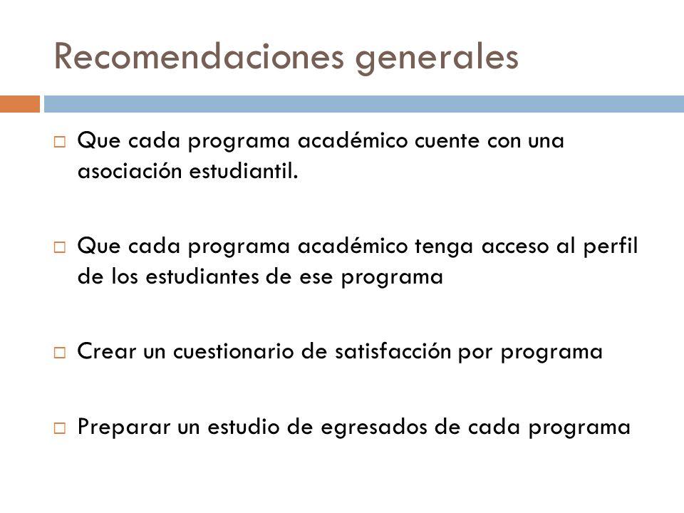 Recomendaciones generales Que cada programa académico cuente con una asociación estudiantil.