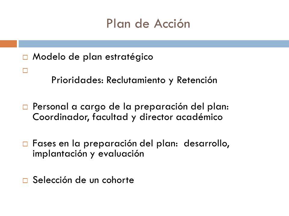 Plan de Acción Modelo de plan estratégico Prioridades: Reclutamiento y Retención Personal a cargo de la preparación del plan: Coordinador, facultad y director académico Fases en la preparación del plan: desarrollo, implantación y evaluación Selección de un cohorte