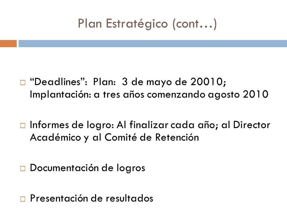 Plan Estratégico (cont…) Deadlines: Plan: 3 de mayo de 20010; Implantación: a tres años comenzando agosto 2010 Informes de logro: Al finalizar cada año; al Director Académico y al Comité de Retención Documentación de logros Presentación de resultados