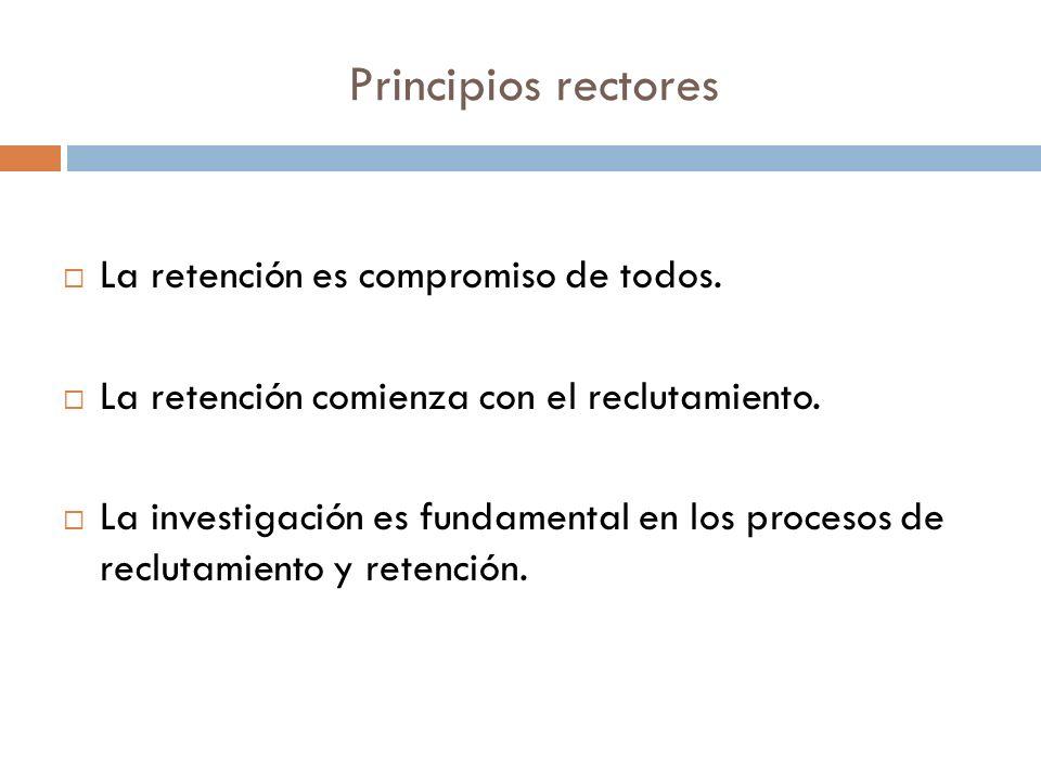 Principios rectores La retención es compromiso de todos.
