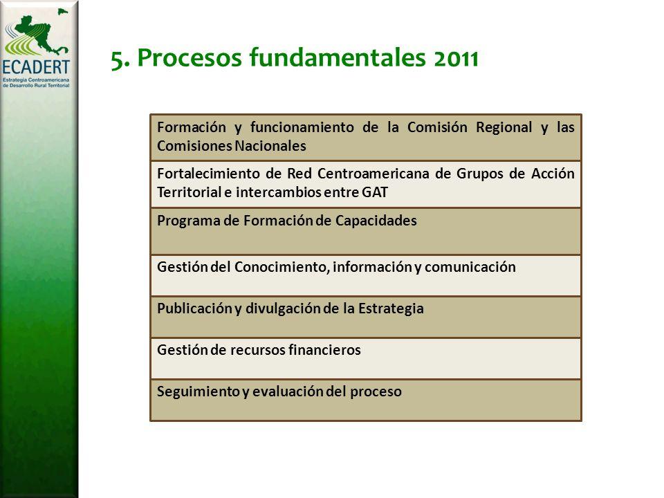 Seguimiento y evaluación del proceso Gestión de recursos financieros Publicación y divulgación de la Estrategia Gestión del Conocimiento, información y comunicación Programa de Formación de Capacidades Fortalecimiento de Red Centroamericana de Grupos de Acción Territorial e intercambios entre GAT 5.