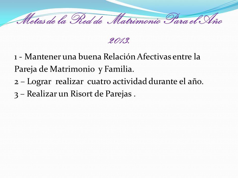 Metas de la Red de Matrimonio Para el Año 2013. 1 - Mantener una buena Relación Afectivas entre la Pareja de Matrimonio y Familia. 2 – Lograr realizar