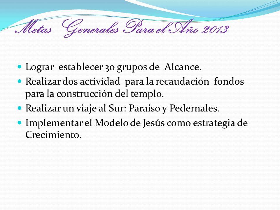 Metas Generales Para el Año 2013 Lograr establecer 30 grupos de Alcance. Realizar dos actividad para la recaudación fondos para la construcción del te