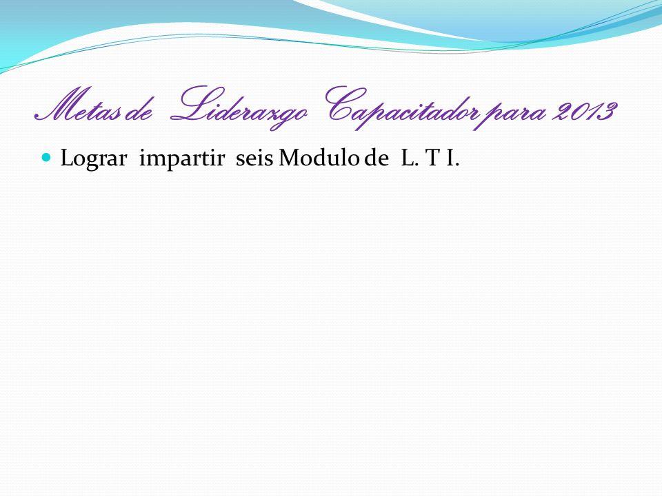 Metas de Liderazgo Capacitador para 2013 Lograr impartir seis Modulo de L. T I.