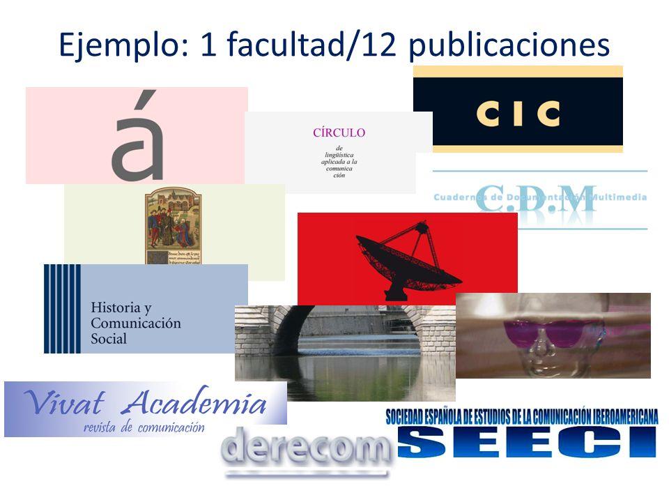 Ejemplo: 1 facultad/12 publicaciones