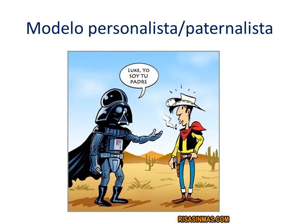 Modelo personalista/paternalista