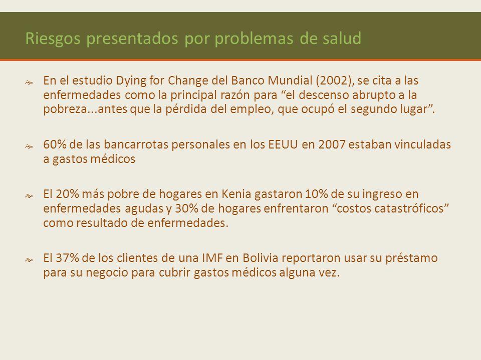 Riesgos presentados por problemas de salud En el estudio Dying for Change del Banco Mundial (2002), se cita a las enfermedades como la principal razón para el descenso abrupto a la pobreza...antes que la pérdida del empleo, que ocupó el segundo lugar.
