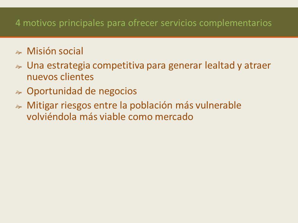 4 motivos principales para ofrecer servicios complementarios Misión social Una estrategia competitiva para generar lealtad y atraer nuevos clientes Oportunidad de negocios Mitigar riesgos entre la población más vulnerable volviéndola más viable como mercado