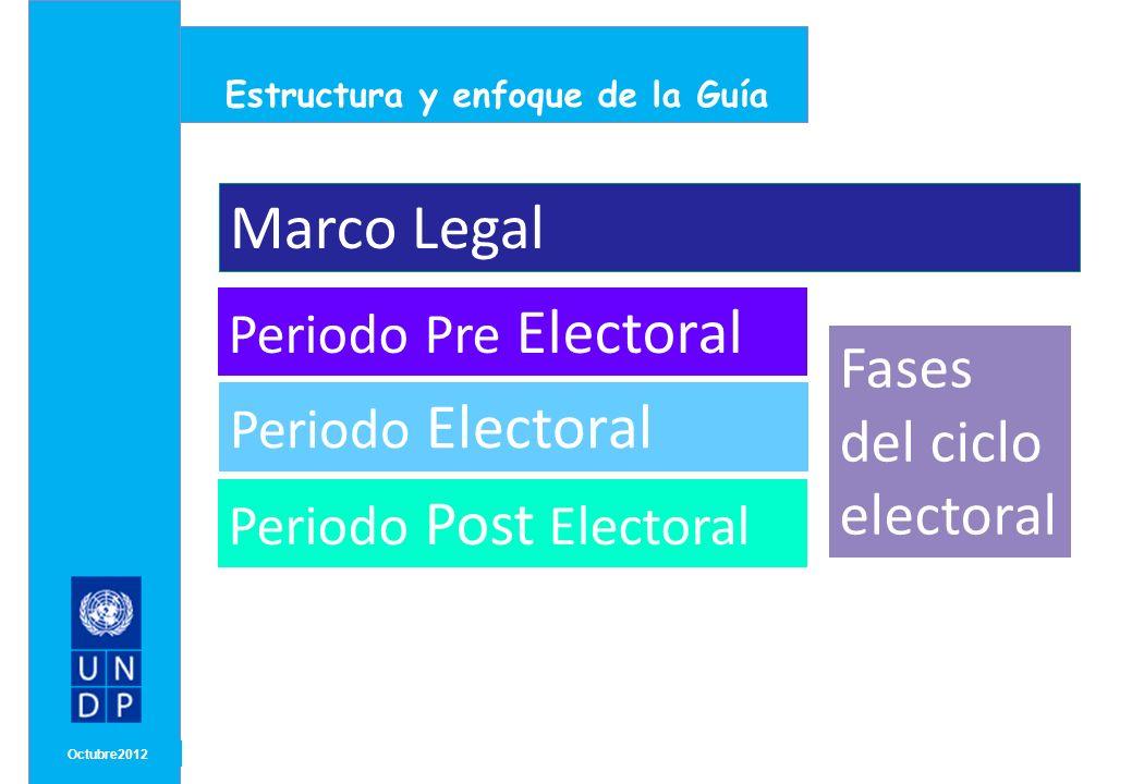 MONTH/ YEAR Octubre2012 Estructura y enfoque de la Guía Marco Legal Periodo Pre Electoral Periodo Electoral Periodo Post Electoral Fases del ciclo ele