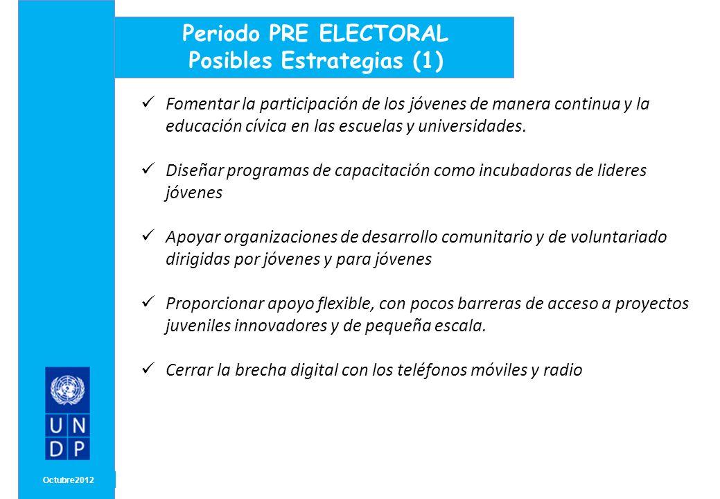 MONTH/ YEAR Octubre2012 Periodo PRE ELECTORAL Posibles Estrategias (1) Fomentar la participación de los jóvenes de manera continua y la educación cívi