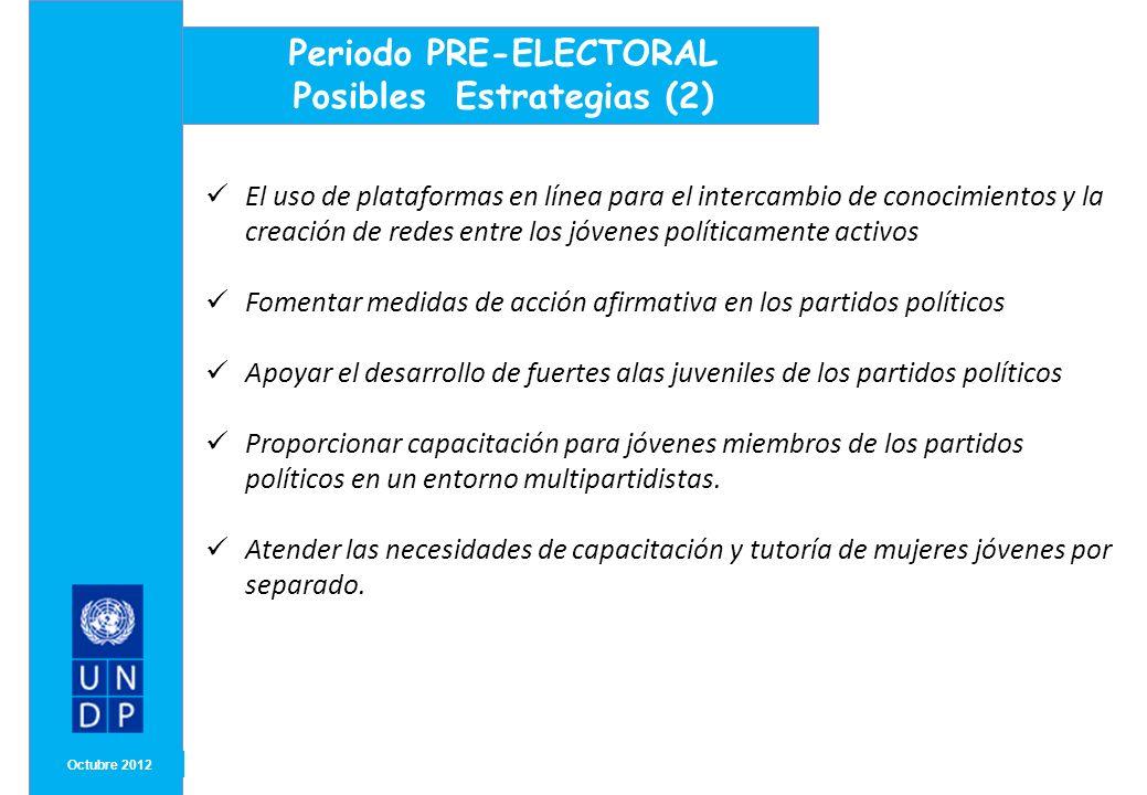 MONTH/ YEAR Octubre 2012 Periodo PRE-ELECTORAL Posibles Estrategias (2) El uso de plataformas en línea para el intercambio de conocimientos y la creac