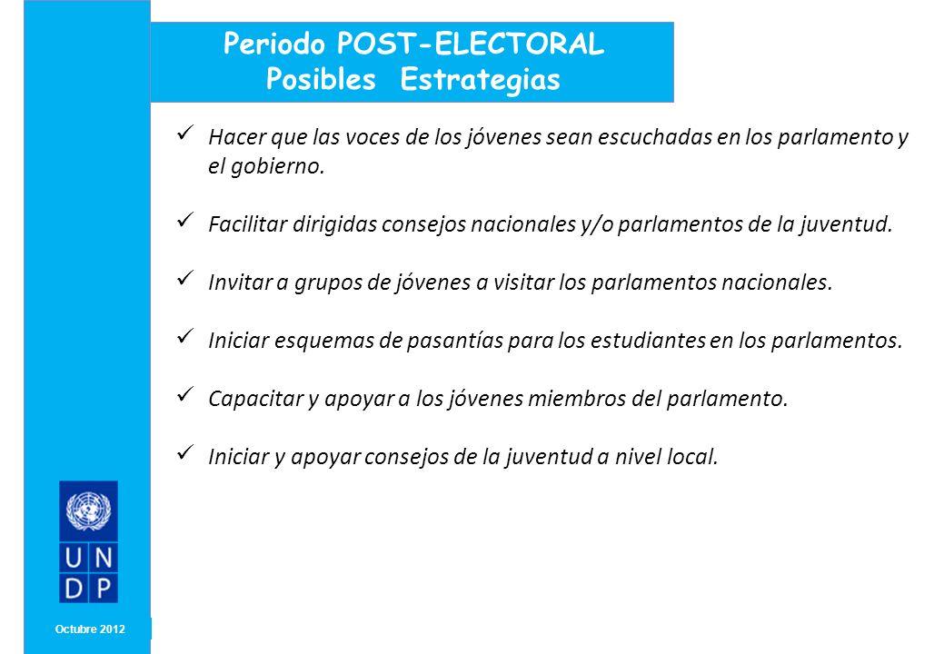 MONTH/ YEAR Octubre 2012 Periodo POST-ELECTORAL Posibles Estrategias Hacer que las voces de los jóvenes sean escuchadas en los parlamento y el gobiern