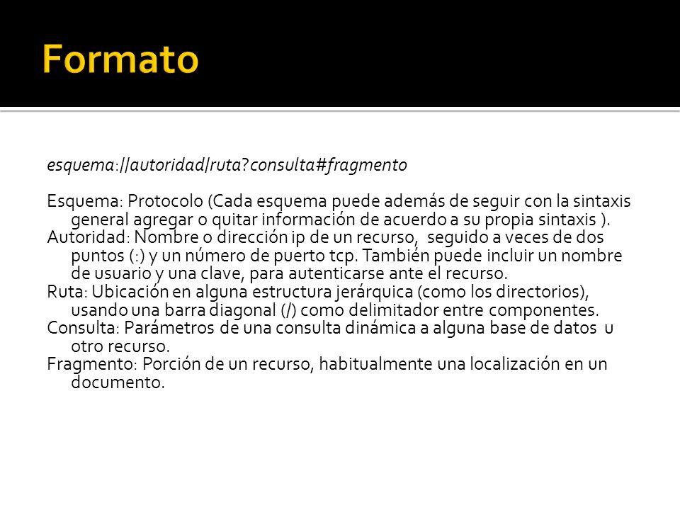 esquema://autoridad/ruta?consulta#fragmento Esquema: Protocolo (Cada esquema puede además de seguir con la sintaxis general agregar o quitar informaci