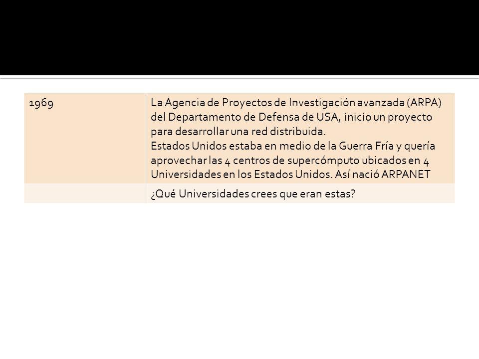 1969La Agencia de Proyectos de Investigación avanzada (ARPA) del Departamento de Defensa de USA, inicio un proyecto para desarrollar una red distribui