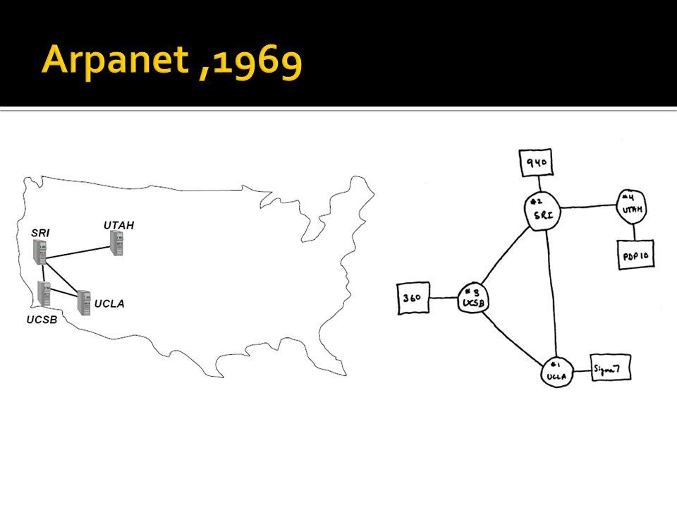 Con TCP/IP toda la información que se transmite en Internet es dividida en paquetes que contienen una dirección destino y un número de secuencia.