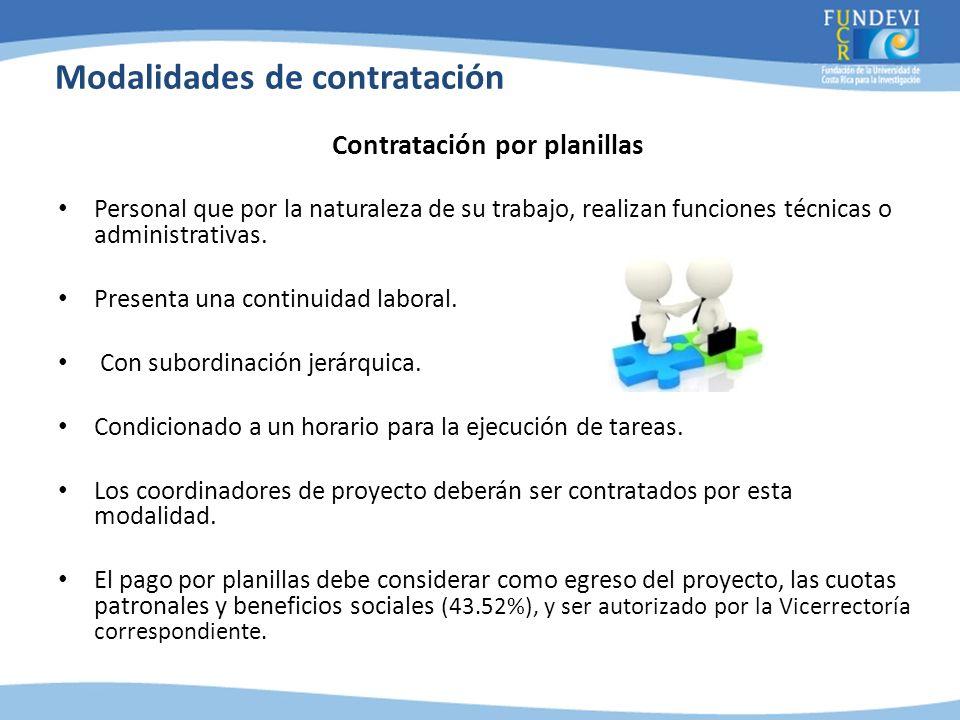 Contratación por honorarios profesionales Contrataciones de personas físicas o jurídicas, por servicios profesionales prestados puntual y ocasionalmente.