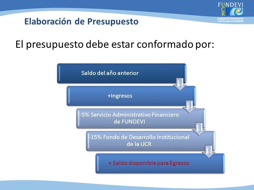 La recepción de los ingresos se realiza mediante: Depósitos efectuados directamente en las cuentas bancarias de la Fundación.