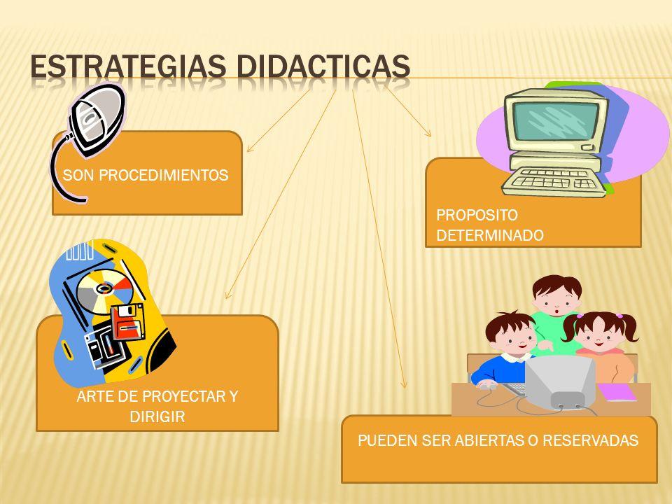 Actividades específicas como repetir, subrayar, realizar preguntas, deducir, inducir.