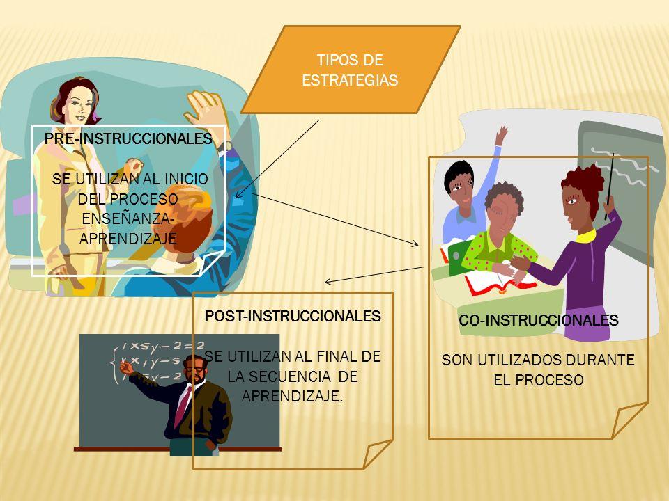 TIPOS DE ESTRATEGIAS PRE-INSTRUCCIONALES SE UTILIZAN AL INICIO DEL PROCESO ENSEÑANZA- APRENDIZAJE POST-INSTRUCCIONALES SE UTILIZAN AL FINAL DE LA SECU