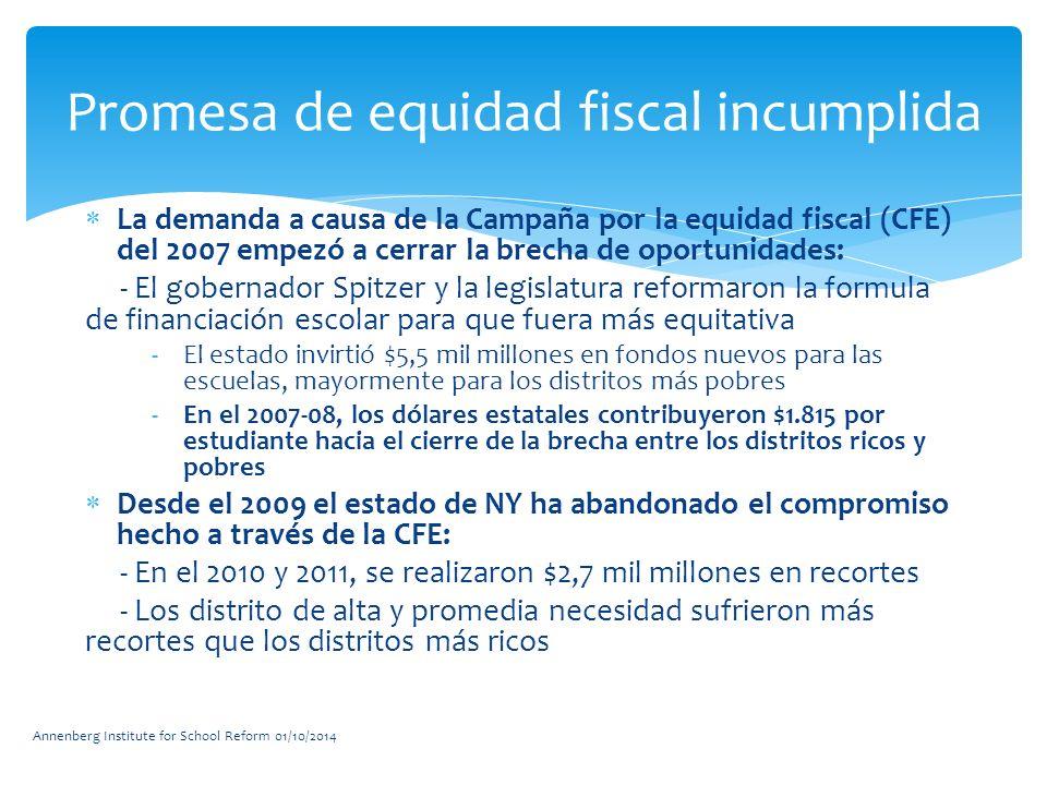 La demanda a causa de la Campaña por la equidad fiscal (CFE) del 2007 empezó a cerrar la brecha de oportunidades: - El gobernador Spitzer y la legislatura reformaron la formula de financiación escolar para que fuera más equitativa -El estado invirtió $5,5 mil millones en fondos nuevos para las escuelas, mayormente para los distritos más pobres -En el 2007-08, los dólares estatales contribuyeron $1.815 por estudiante hacia el cierre de la brecha entre los distritos ricos y pobres Desde el 2009 el estado de NY ha abandonado el compromiso hecho a través de la CFE: - En el 2010 y 2011, se realizaron $2,7 mil millones en recortes - Los distrito de alta y promedia necesidad sufrieron más recortes que los distritos más ricos Annenberg Institute for School Reform 01/10/2014 Promesa de equidad fiscal incumplida