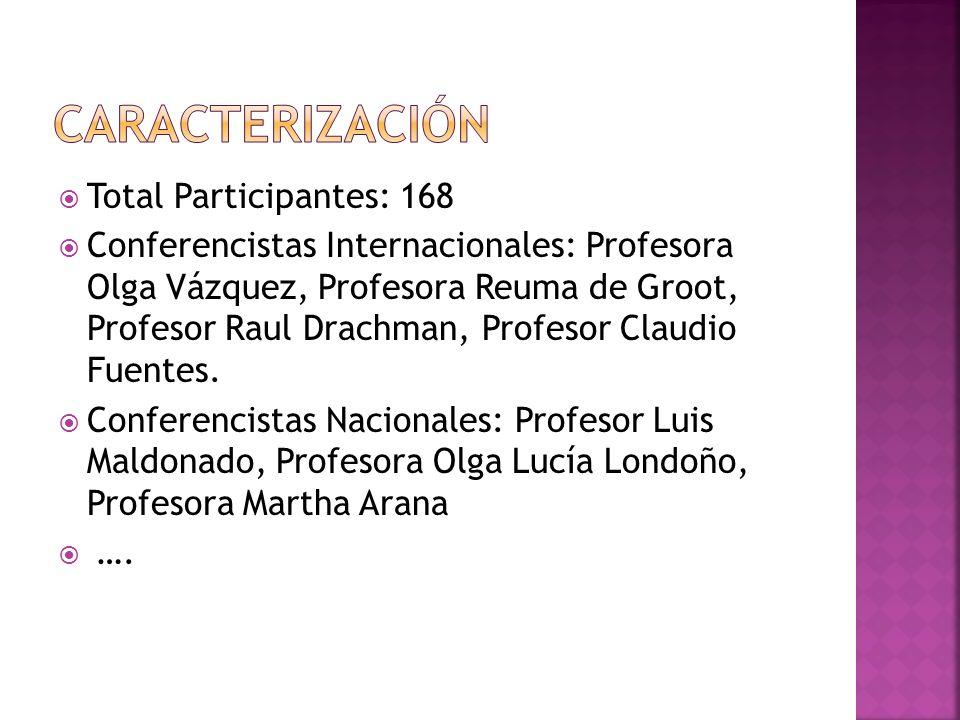 Total Participantes: 168 Conferencistas Internacionales: Profesora Olga Vázquez, Profesora Reuma de Groot, Profesor Raul Drachman, Profesor Claudio Fuentes.
