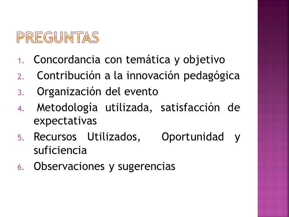 1. Concordancia con temática y objetivo 2. Contribución a la innovación pedagógica 3.