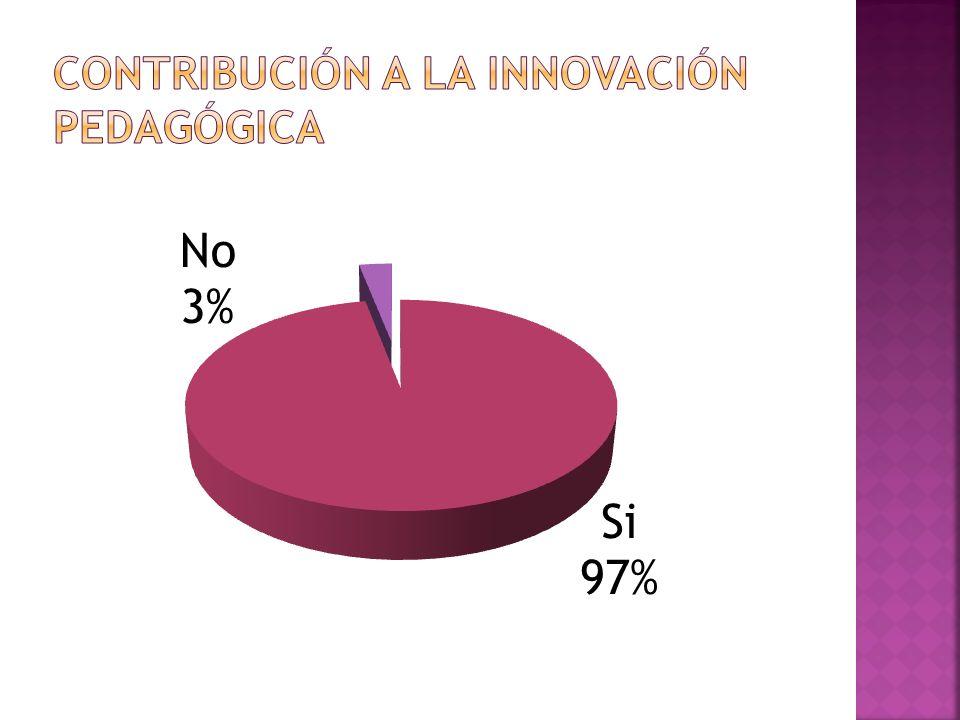 La implementación del programa DIGALO, es valiosa para toda práctica de producción de conocimiento.