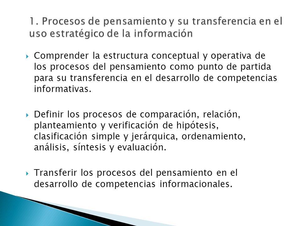 Comprender la estructura conceptual y operativa de los procesos del pensamiento como punto de partida para su transferencia en el desarrollo de compet