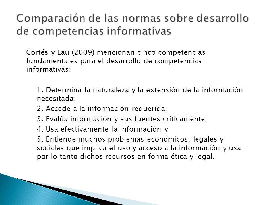 Cortés y Lau (2009) mencionan cinco competencias fundamentales para el desarrollo de competencias informativas: 1. Determina la naturaleza y la extens