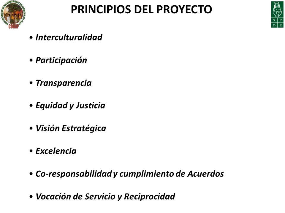 Interculturalidad Participación Transparencia Equidad y Justicia Visión Estratégica Excelencia Co-responsabilidad y cumplimiento de Acuerdos Vocación