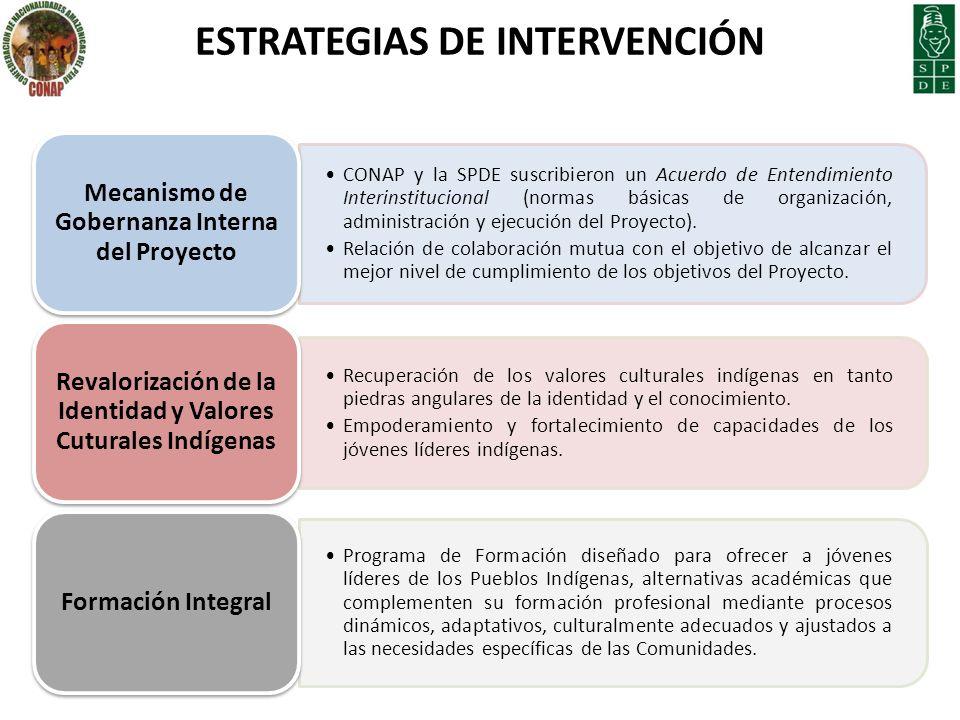 ESTRATEGIAS DE INTERVENCIÓN CONAP y la SPDE suscribieron un Acuerdo de Entendimiento Interinstitucional (normas básicas de organización, administració