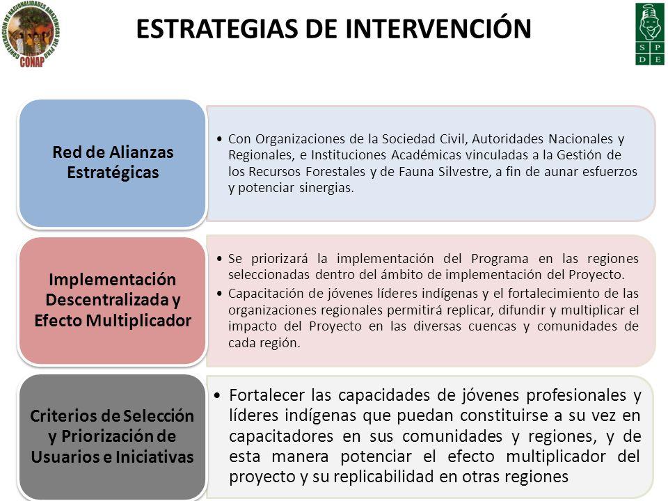 Con Organizaciones de la Sociedad Civil, Autoridades Nacionales y Regionales, e Instituciones Académicas vinculadas a la Gestión de los Recursos Fores