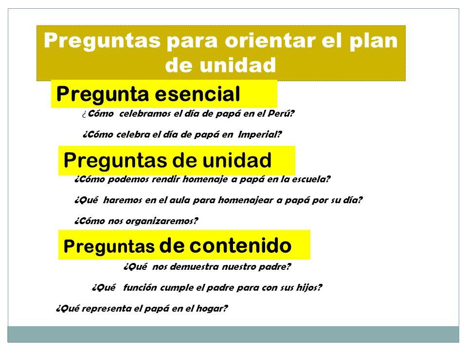 Preguntas para orientar el plan de unidad ¿ Cómo celebramos el día de papá en el Perú? ¿Cómo celebra el día de papá en Imperial? Pregunta esencial Pre