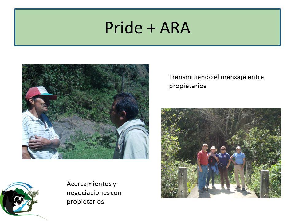Pride + ARA Transmitiendo el mensaje entre propietarios Acercamientos y negociaciones con propietarios