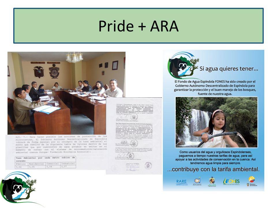 Pride + ARA