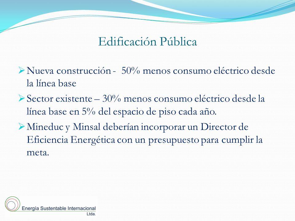 Edificación Pública Nueva construcción - 50% menos consumo eléctrico desde la línea base Sector existente – 30% menos consumo eléctrico desde la línea base en 5% del espacio de piso cada año.