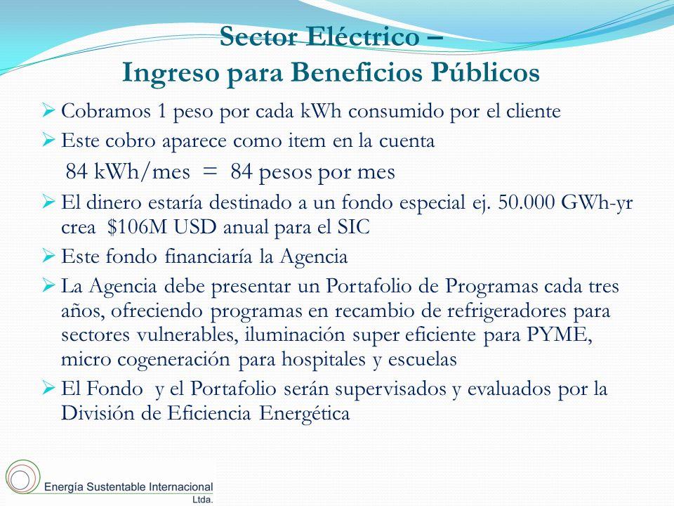 Sector Eléctrico – Ingreso para Beneficios Públicos Cobramos 1 peso por cada kWh consumido por el cliente Este cobro aparece como item en la cuenta 84 kWh/mes = 84 pesos por mes El dinero estaría destinado a un fondo especial ej.