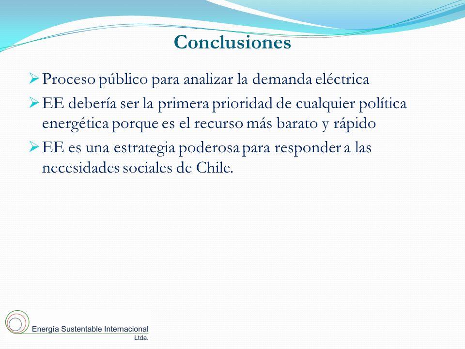 Conclusiones Proceso público para analizar la demanda eléctrica EE debería ser la primera prioridad de cualquier política energética porque es el recurso más barato y rápido EE es una estrategia poderosa para responder a las necesidades sociales de Chile.