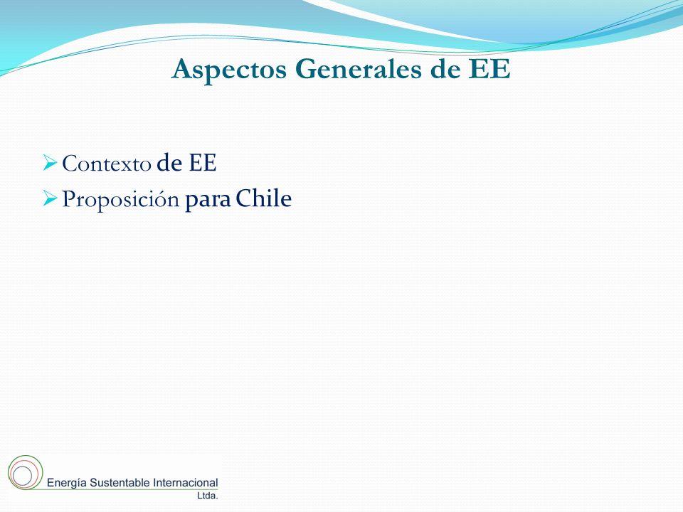 Aspectos Generales de EE Contexto de EE Proposición para Chile