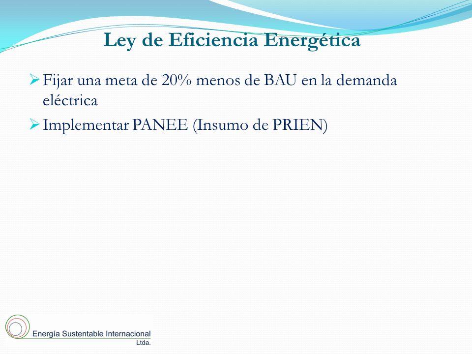 Ley de Eficiencia Energética Fijar una meta de 20% menos de BAU en la demanda eléctrica Implementar PANEE (Insumo de PRIEN)