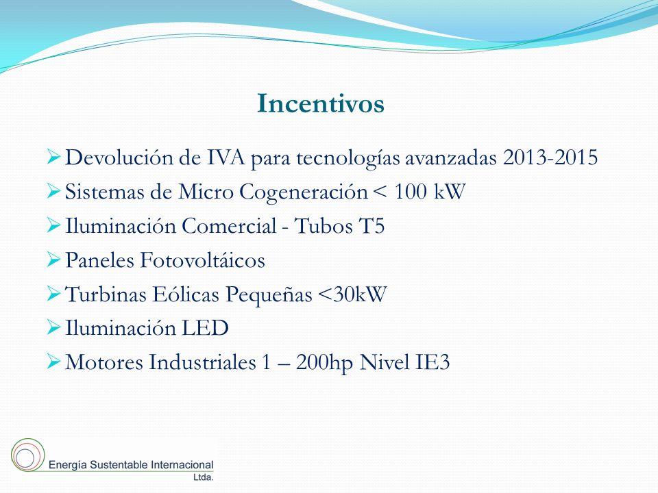 Incentivos Devolución de IVA para tecnologías avanzadas 2013-2015 Sistemas de Micro Cogeneración < 100 kW Iluminación Comercial - Tubos T5 Paneles Fotovoltáicos Turbinas Eólicas Pequeñas <30kW Iluminación LED Motores Industriales 1 – 200hp Nivel IE3