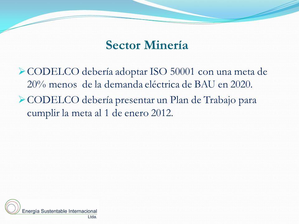 Sector Minería CODELCO debería adoptar ISO 50001 con una meta de 20% menos de la demanda eléctrica de BAU en 2020. CODELCO debería presentar un Plan d