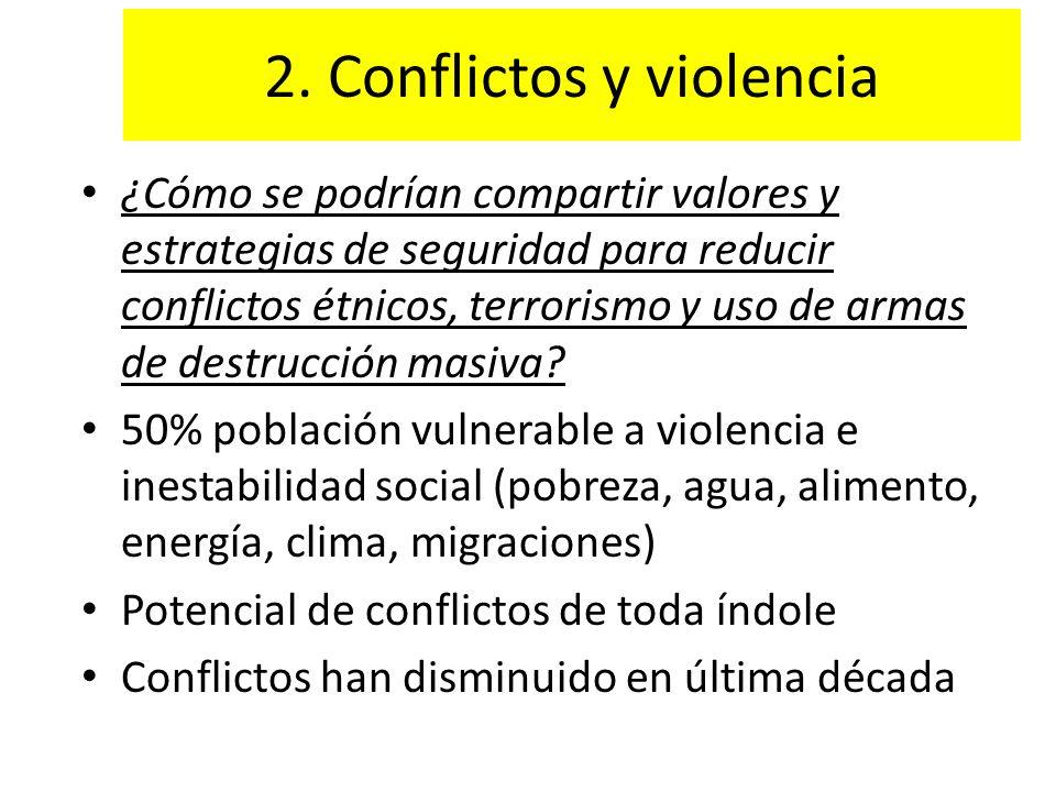 2. Conflictos y violencia ¿Cómo se podrían compartir valores y estrategias de seguridad para reducir conflictos étnicos, terrorismo y uso de armas de