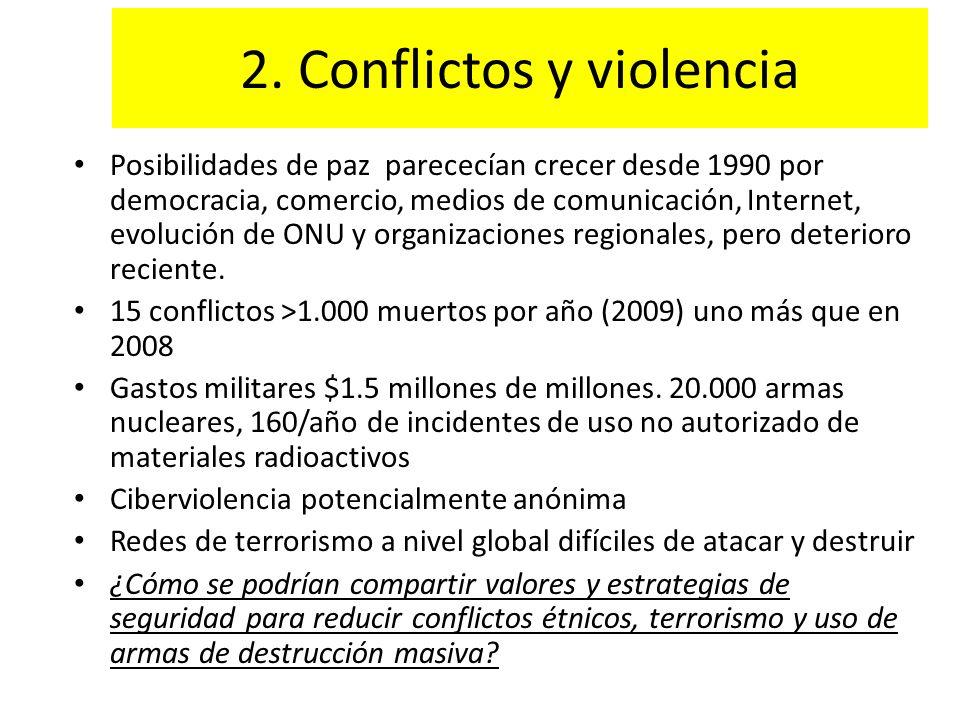2. Conflictos y violencia Posibilidades de paz parececían crecer desde 1990 por democracia, comercio, medios de comunicación, Internet, evolución de O