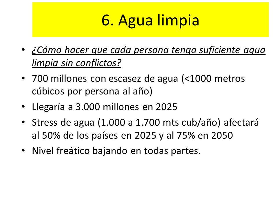 6. Agua limpia ¿Cómo hacer que cada persona tenga suficiente agua limpia sin conflictos? 700 millones con escasez de agua (<1000 metros cúbicos por pe